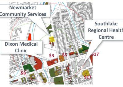 Fair Market Value, York Region, Ontario