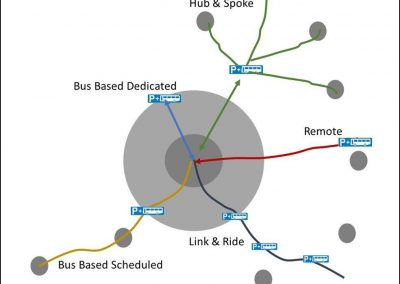Park & Ride Strategy for the Turku Region